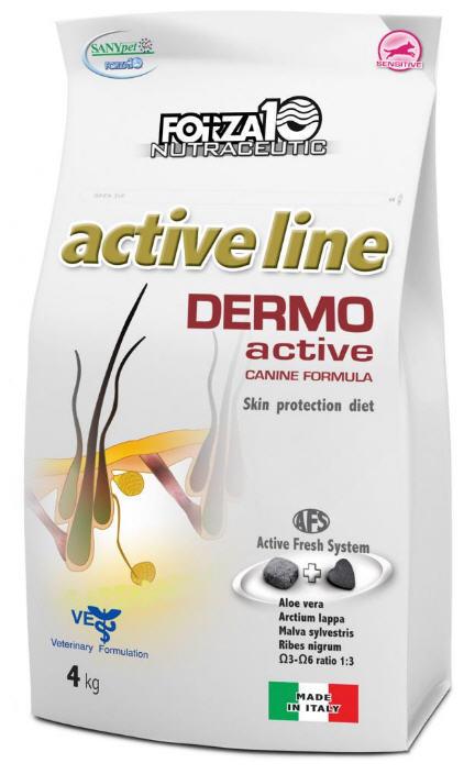 Compro Dermo Active