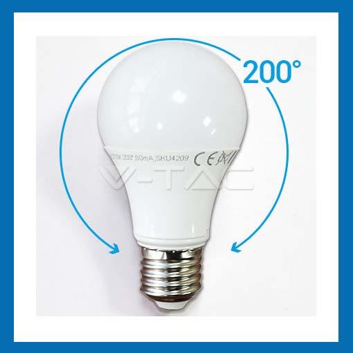 Compro LED LAMP 10W BULB E27