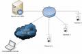 MSC - Multiscreen Security Center