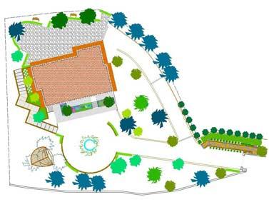 Ordine Progettazione giardini